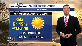 Michael Fish's NBC26 Winter Soltice weather forecast