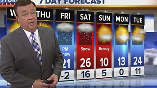 Tuesday Evening Facebook Forecast - Video