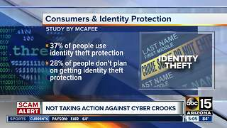 Study: Many people not taking action against identity theft