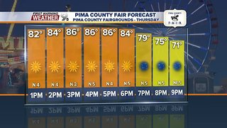 A rapid warming trend returns to the forecast