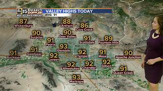 Breezy today, but still topping out in the 90s - Video