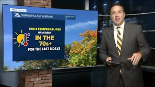 NBC 26 weather forecast
