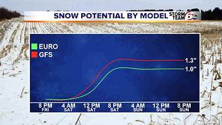 Accumulating snow possible this weekend - Video