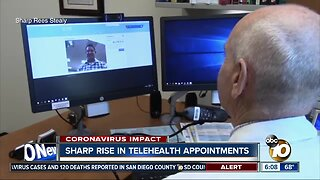 Sharp sees 3,900% increase in telehealth appointments
