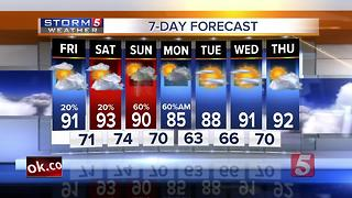 Kelly's Afternoon Forecast: Friday, June 16, 2017 - Video