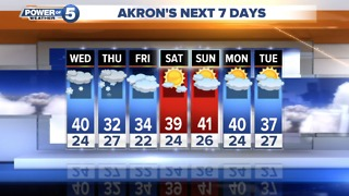 Akron Evening Forecast - Video