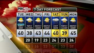 Dustin's Forecast 3-19 - Video