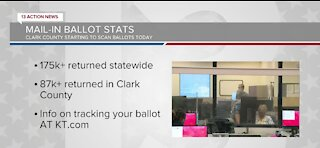 Clark County begins scanning mail-in ballots