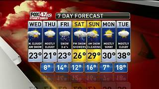 Jim's Forecast 2/7 - Video