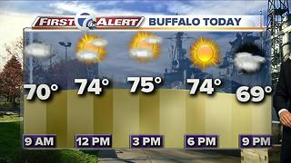 7 First Alert Forecast 06/19/17 - Video