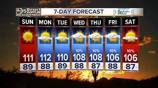 Heat returns to the Valley following Monsoon storms - Video