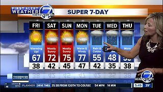 Friday Super 7-Day forecast