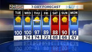 Breezy days ahead in the Valley - Video