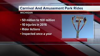 Michigan carnival ride inspections - Video