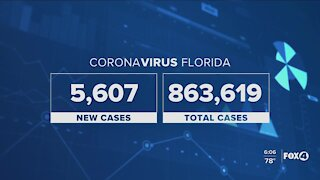 Southwest Florida coronavirus update
