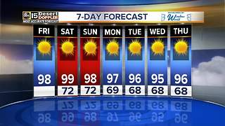 Warm weekend ahead in the Valley