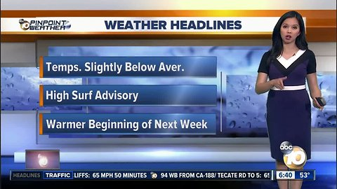 10News Pinpoint Weather for Sat. March 23, 2019