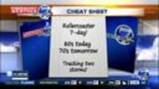 Tuesday forecast: Two cold fronts on our 7-day forecast - Video