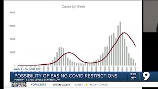 Pima County's possibility of easing COVID restrictions