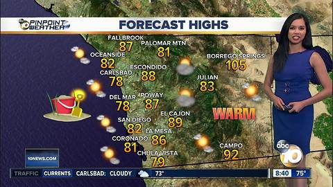 10News Pinpoint Weather for Sat. Aug. 18, 2018