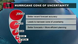Shielding You From the Storm: Understanding the 'Cone of Uncertainty'