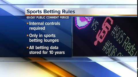 Sports betting at upstate NY casinos can begin in May