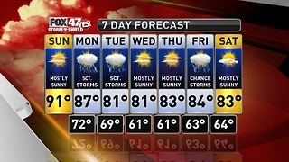 Claire's Forecast 8-4 - Video