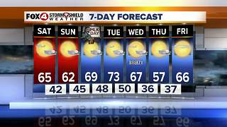 Trending Colder Into Next Week 1-12 - Video
