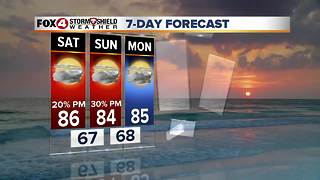 Warm Weekend Ahead 2-9 - Video