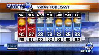 Some near-record highs in Denver on Saturday, with thunderstorms by Memorial Day