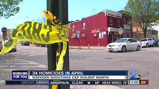 6 shot, 2 killed in last weekend of violent April - Video