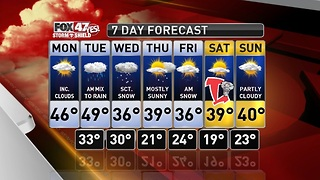 Claire's Forecast 4-1 - Video