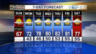 Cooler temperatures in the Valley Sunday - Video