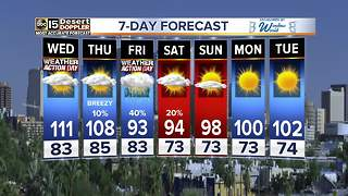 Triple digits expected in the Valley until Friday - Video