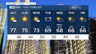 Another warm weekend with above average temps