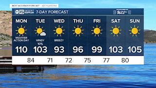 HOT Labor Day before cooler temperatures ahead!