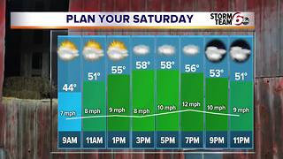 Weekend forecast & more!