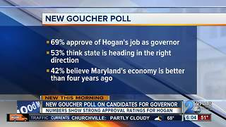 New Goucher Poll shows strong support for Governor Hogan