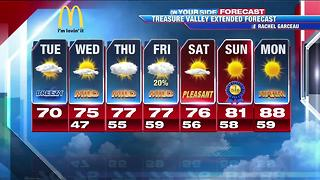 Mild week before things start to heat up - Video