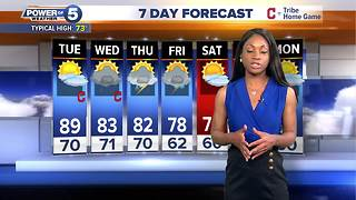 Monday evening weather - Video