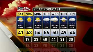 Dustin's Forecast 3-23 - Video