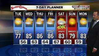 13 First Alert Weather for April 3 2018 - Video