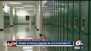 28 IPS schools receive F accountability grades from Ind. Department of Education - Video