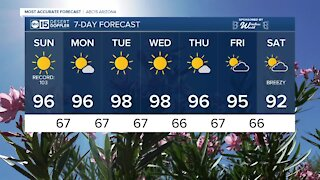 FORECAST: Sunday's forecast high is set at 96 degrees