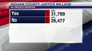 New Justice Complex Likely Approved From Voters - Video