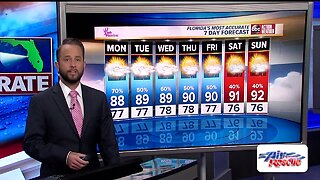 Florida's Most Accurate Forecast with Jason on Sunday, June 9, 2019