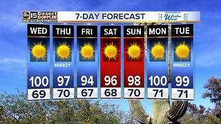 Triple digits making a comeback Wednesday - Video