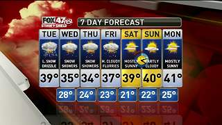 Jim's Forecast 3/6 - Video