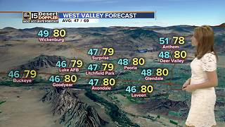 Temps near record highs this week in the Valley - Video