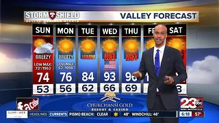 Record breaking low for Kern County?